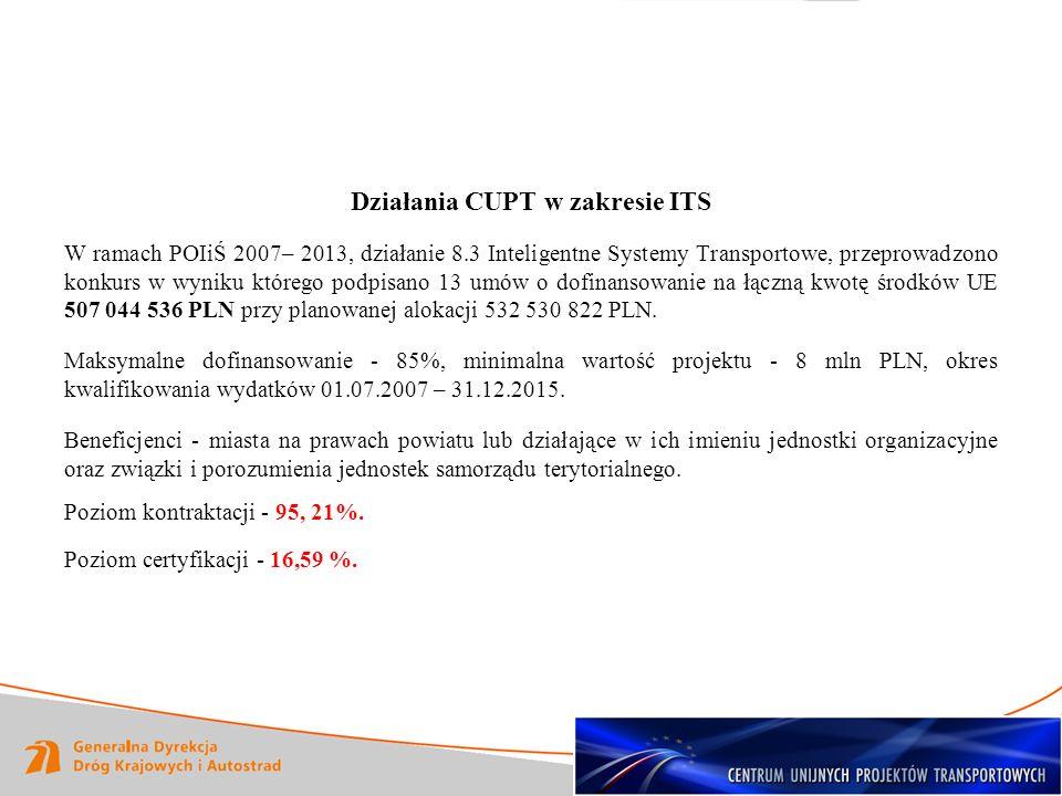 Działania CUPT w zakresie ITS W ramach POIiŚ 2007– 2013, działanie 8.3 Inteligentne Systemy Transportowe, przeprowadzono konkurs w wyniku którego podp