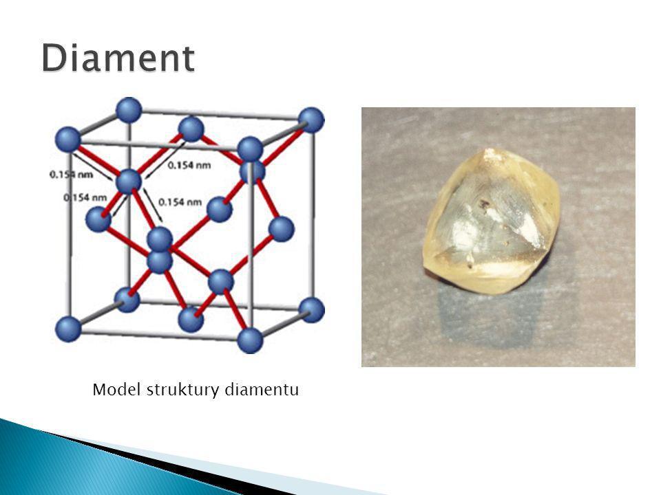 Model struktury diamentu