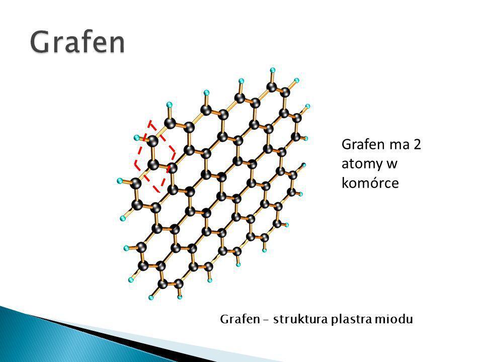 Grafen – struktura plastra miodu Grafen ma 2 atomy w komórce