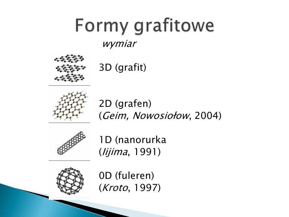 wymiar 3D (grafit) 2D (grafen) (Geim, Nowosiołow, 2004) 1D (nanorurka (Iijima, 1991) 0D (fuleren) (Kroto, 1997)