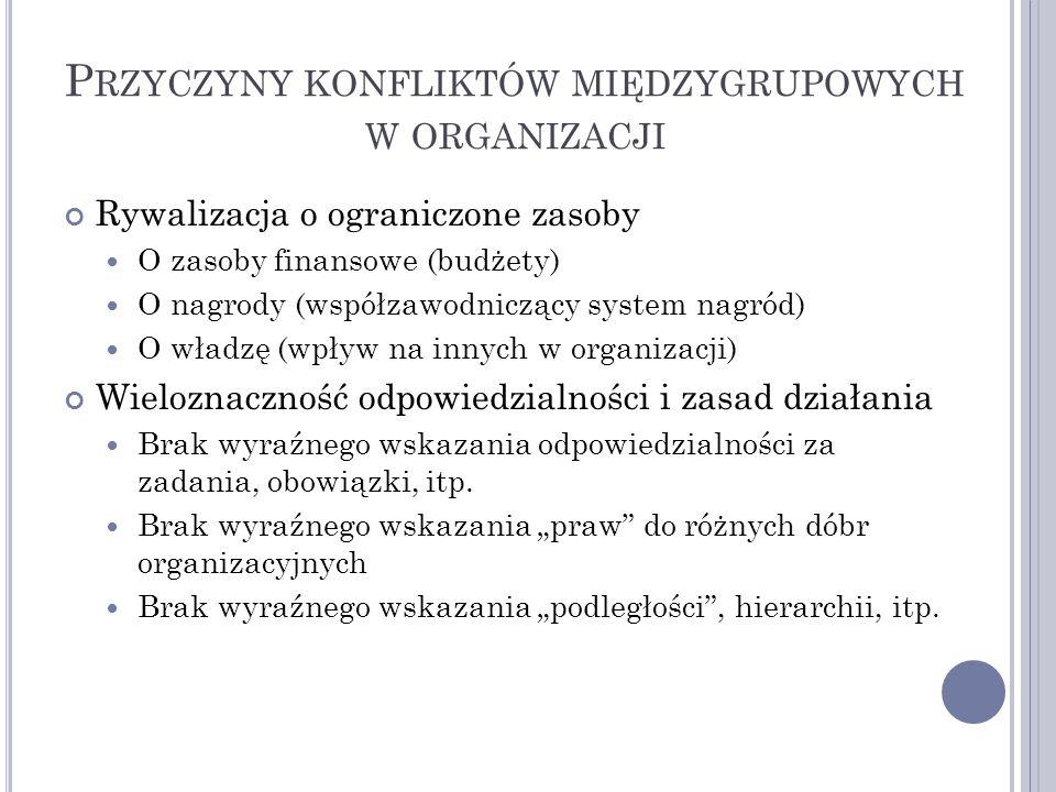 P RZYCZYNY KONFLIKTÓW MIĘDZYGRUPOWYCH W ORGANIZACJI Rywalizacja o ograniczone zasoby O zasoby finansowe (budżety) O nagrody (współzawodniczący system