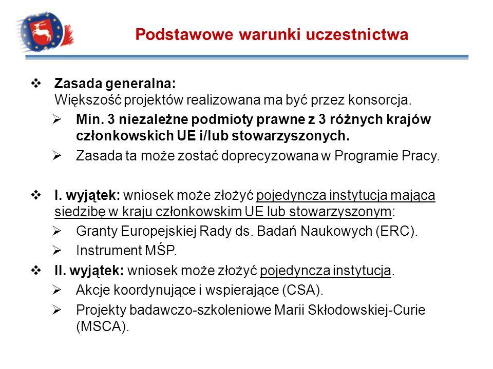Regionalny Punkt Kontaktowy Programów Badawczych UE Instytut Agrofizyki im.
