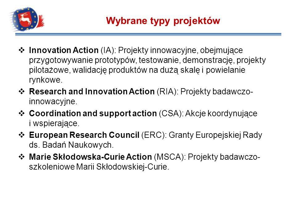 Nowe instrumenty finansowania nakierowane na innowacyjność: Pre-Commercial Procurement (PCP): Przedkomercyjne Zamówienia Publiczne.
