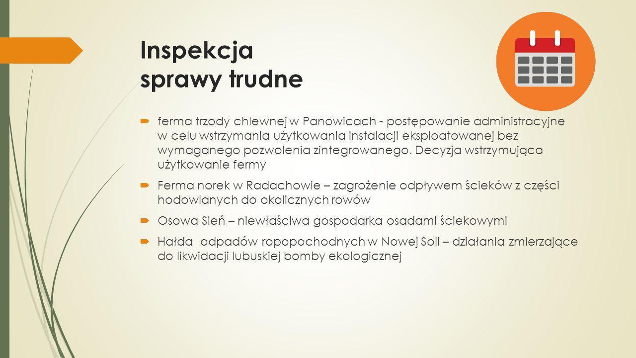 Inspekcja sprawy trudne ferma trzody chlewnej w Panowicach - postępowanie administracyjne w celu wstrzymania użytkowania instalacji eksploatowanej bez