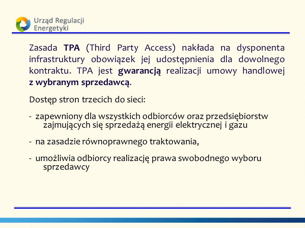 Zasada TPA (Third Party Access) nakłada na dysponenta infrastruktury obowiązek jej udostępnienia dla dowolnego kontraktu. TPA jest gwarancją realizacj
