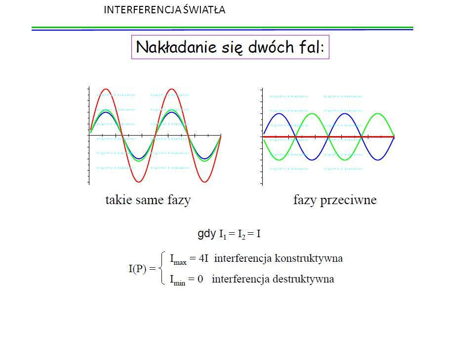 Znając szerokość spektralną promieniowania, z powyższego wzoru możemy oszacować czas trwania ciągu falowego, a stąd, znając prędkość światła w danym ośrodku c, możemy znaleźć przestrzenną długość ciągu falowego L sp = c.