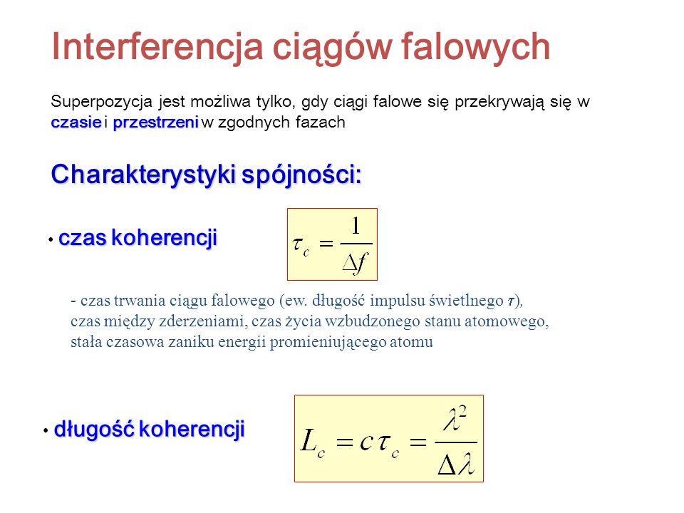 Interferencja ciągów falowych czasieprzestrzeni Superpozycja jest możliwa tylko, gdy ciągi falowe się przekrywają się w czasie i przestrzeni w zgodnyc