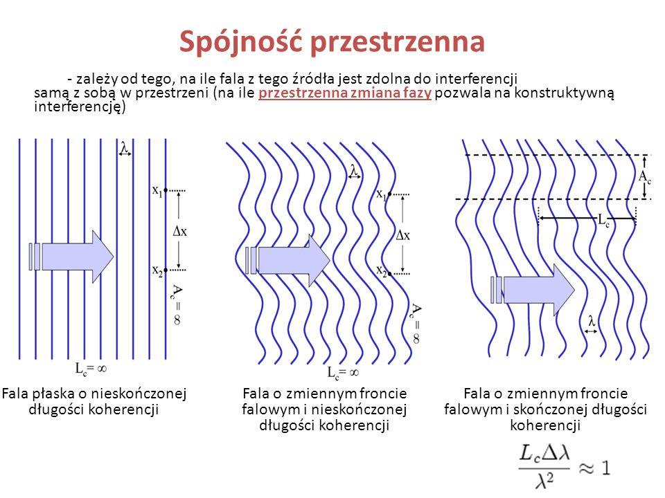 Spójność przestrzenna Fala płaska o nieskończonej długości koherencji Fala o zmiennym froncie falowym i nieskończonej długości koherencji - zależy od tego, na ile fala z tego źródła jest zdolna do interferencji samą z sobą w przestrzeni (na ile przestrzenna zmiana fazy pozwala na konstruktywną interferencję) Fala o zmiennym froncie falowym i skończonej długości koherencji