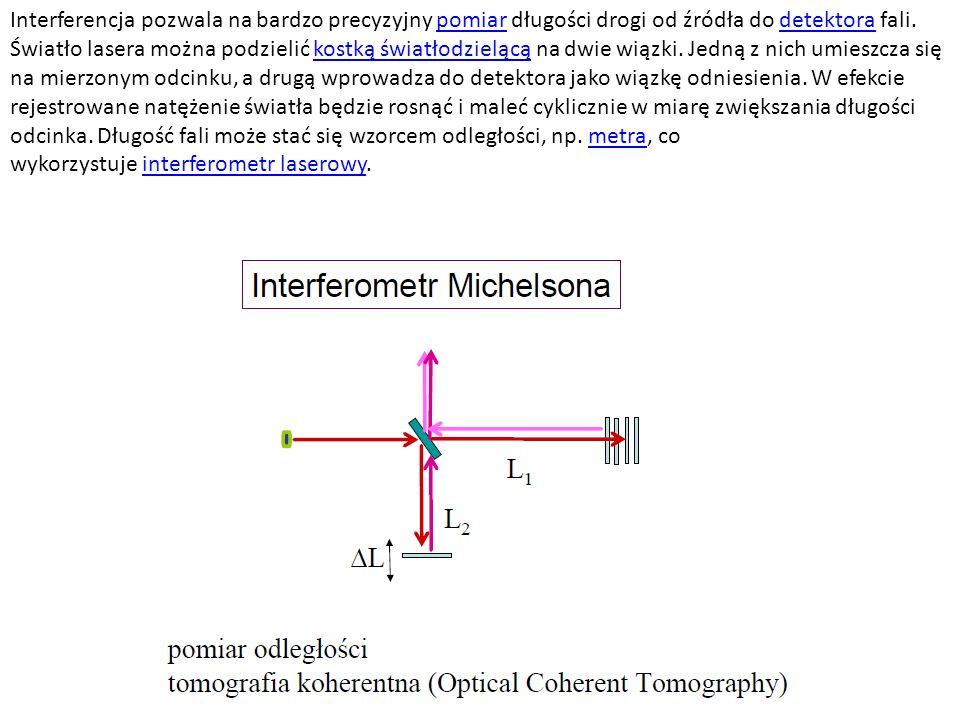 Interferencja pozwala na bardzo precyzyjny pomiar długości drogi od źródła do detektora fali. Światło lasera można podzielić kostką światłodzielącą na