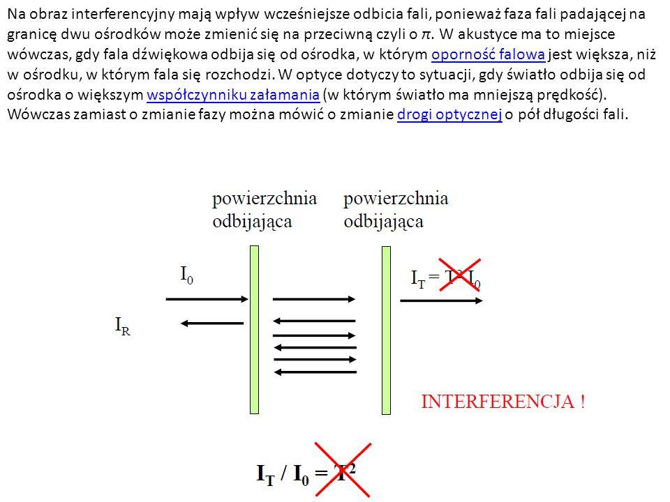 Na obraz interferencyjny mają wpływ wcześniejsze odbicia fali, ponieważ faza fali padającej na granicę dwu ośrodków może zmienić się na przeciwną czyl