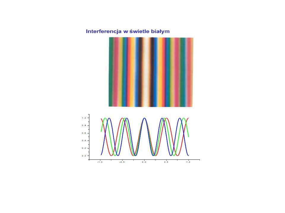 Jak ze światła niespójnego uczynić światło spójne? Filtr Apertura niespójne przestrzennie spójne