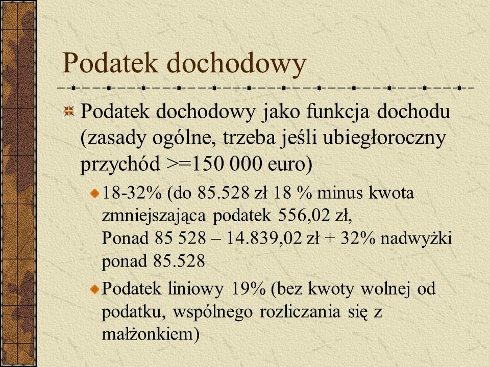 Podatek dochodowy Podatek dochodowy jako funkcja dochodu (zasady ogólne, trzeba jeśli ubiegłoroczny przychód >=150 000 euro) 18-32% (do 85.528 zł 18 %