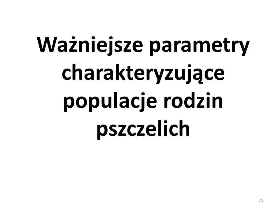 Ważniejsze parametry charakteryzujące populacje rodzin pszczelich 75