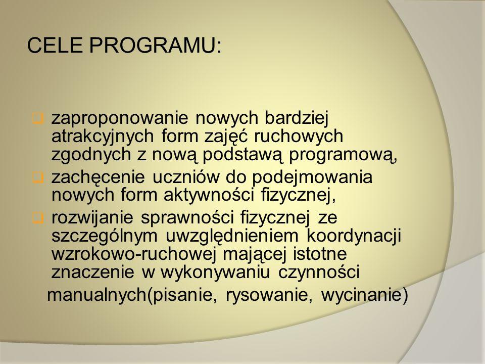CELE PROGRAMU: zaproponowanie nowych bardziej atrakcyjnych form zajęć ruchowych zgodnych z nową podstawą programową, zachęcenie uczniów do podejmowani