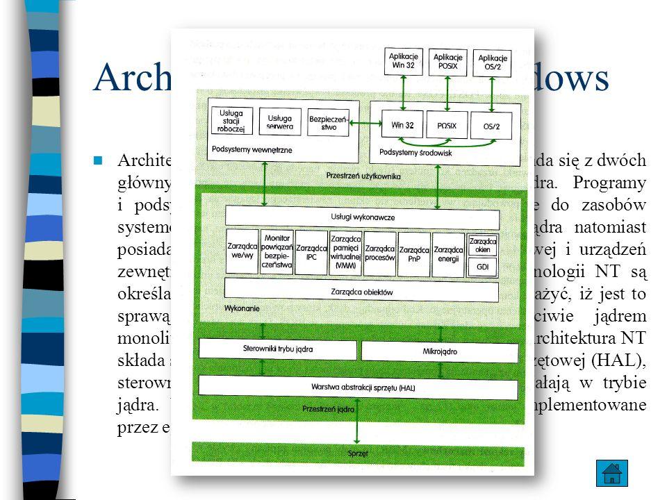 Architektura systemu Windows Architektura Windows NT jest wysoce modularna i składa się z dwóch głównych warstw: trybu użytkownika i trybu jądra. Prog