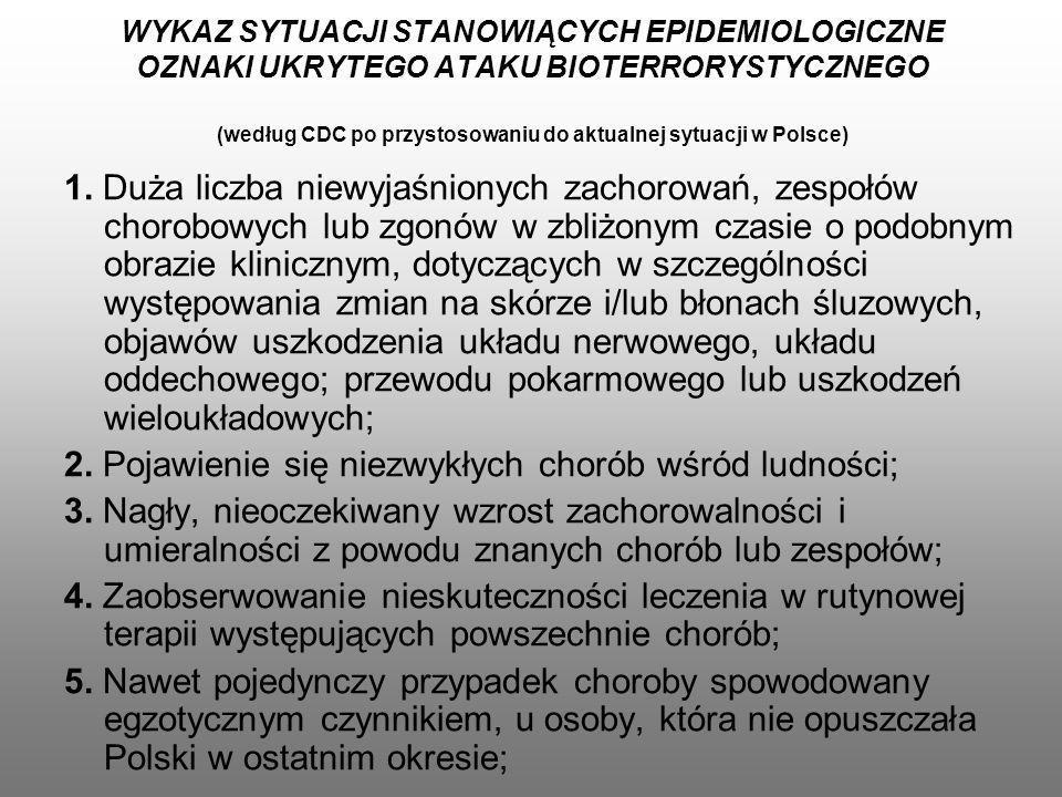 WYKAZ SYTUACJI STANOWIĄCYCH EPIDEMIOLOGICZNE OZNAKI UKRYTEGO ATAKU BIOTERRORYSTYCZNEGO (według CDC po przystosowaniu do aktualnej sytuacji w Polsce) 1