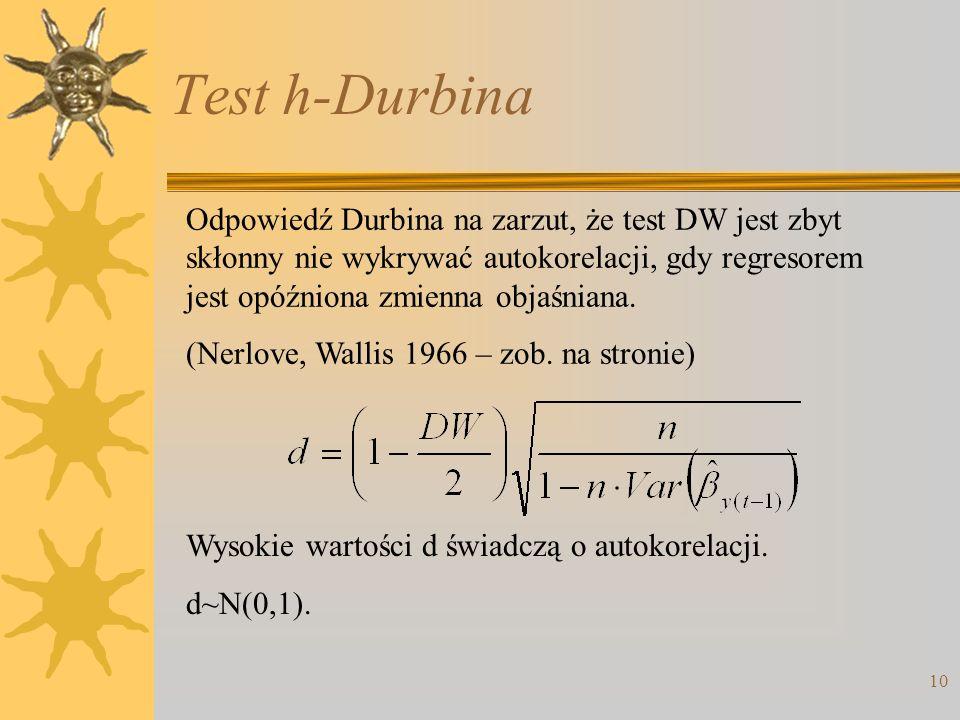 Test h-Durbina 10 Odpowiedź Durbina na zarzut, że test DW jest zbyt skłonny nie wykrywać autokorelacji, gdy regresorem jest opóźniona zmienna objaśnia