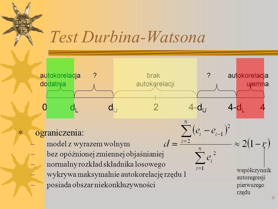 Test Durbina-Watsona 9 ograniczenia: –model z wyrazem wolnym –bez opóźnionej zmiennej objaśnianiej –normalny rozkład składnika losowego –wykrywa maksy