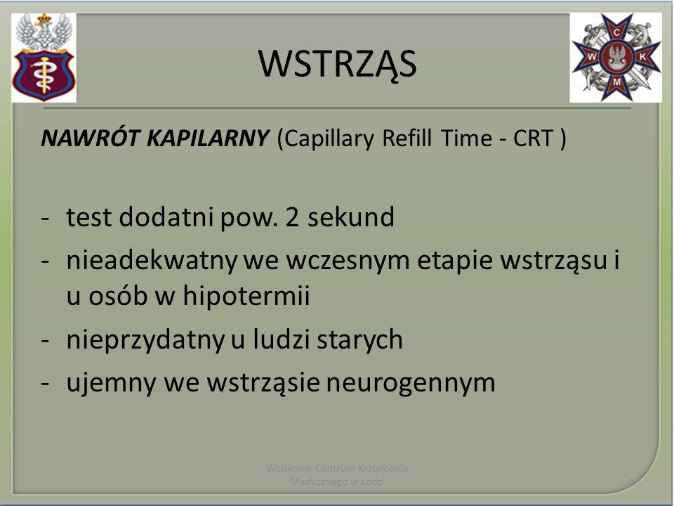 WSTRZĄS NAWRÓT KAPILARNY (Capillary Refill Time - CRT ) -test dodatni pow.