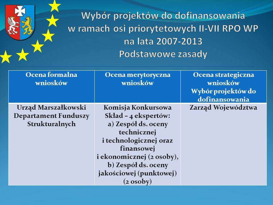 Ocena formalna wniosków Ocena merytoryczna wniosków Ocena strategiczna wniosków Wybór projektów do dofinansowania Urząd Marszałkowski Departament Fund