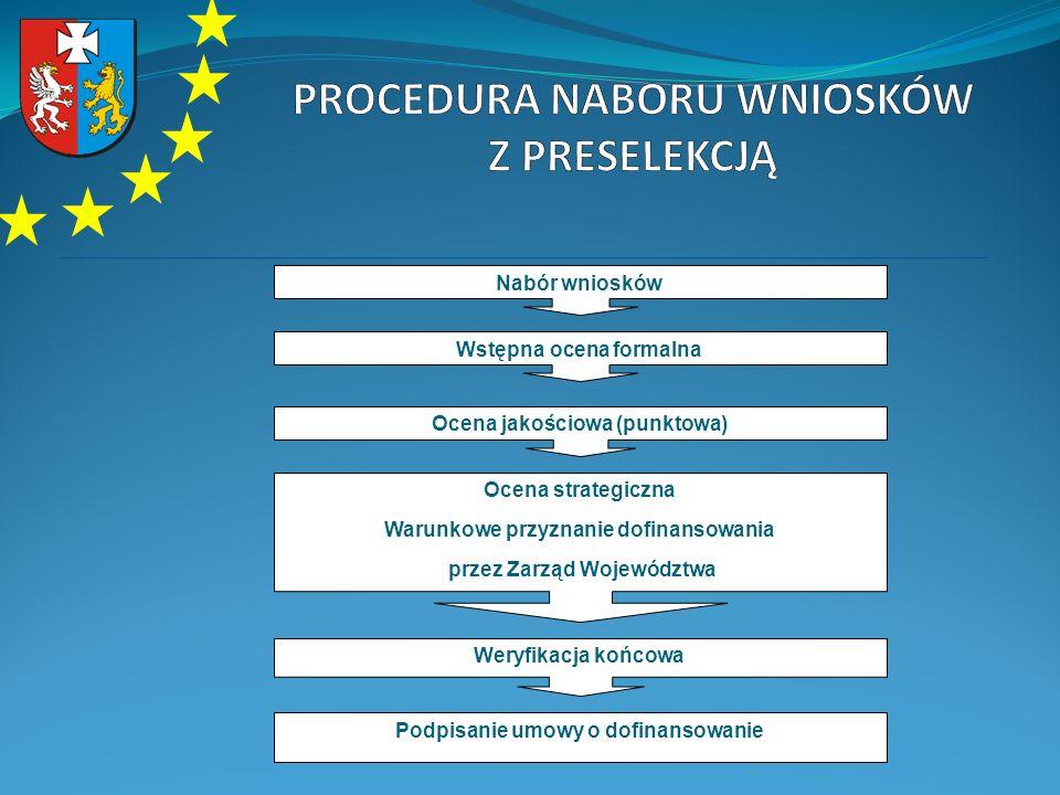 Nabór wniosków Wstępna ocena formalna Ocena jakościowa (punktowa) Ocena strategiczna Warunkowe przyznanie dofinansowania przez Zarząd Województwa Podp