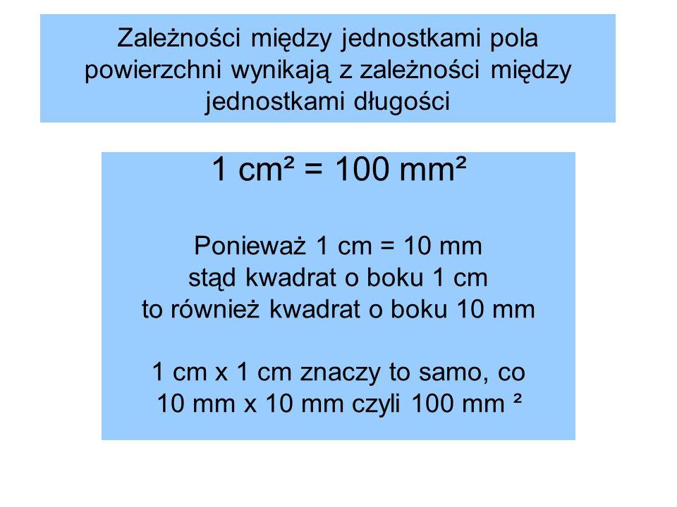 Zależności między jednostkami pola powierzchni wynikają z zależności między jednostkami długości 1 cm² = 100 mm² Ponieważ 1 cm = 10 mm stąd kwadrat o