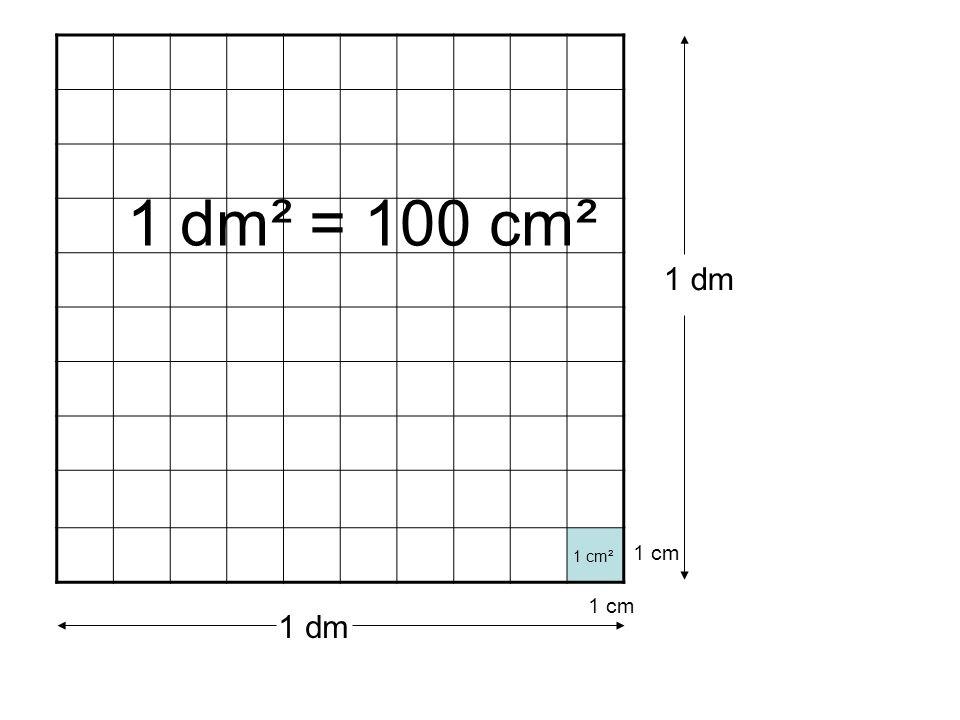 1 dm 1 cm 1 dm 1 dm² = 100 cm² 1 cm²