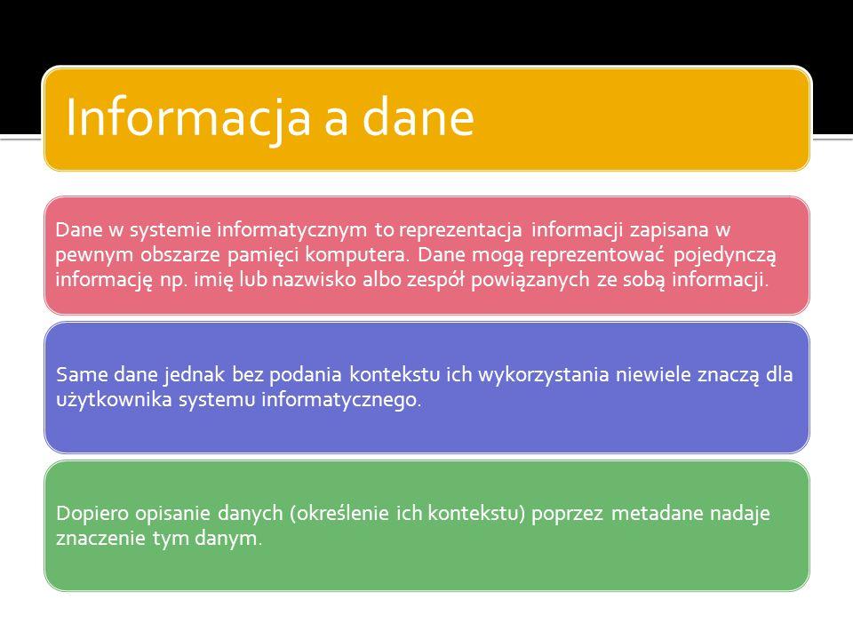 Informacja a dane Dane w systemie informatycznym to reprezentacja informacji zapisana w pewnym obszarze pamięci komputera.