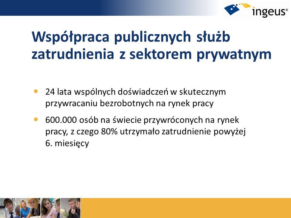 Współpraca publicznych służb zatrudnienia z sektorem prywatnym 24 lata wspólnych doświadczeń w skutecznym przywracaniu bezrobotnych na rynek pracy 600