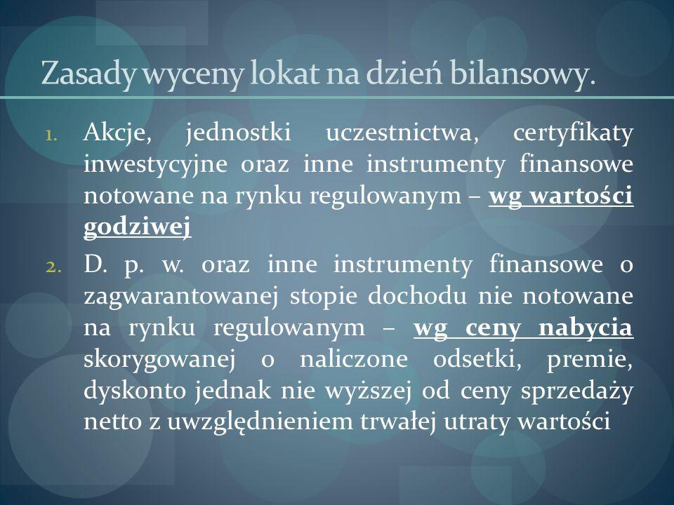 Zasady wyceny lokat na dzień bilansowy. 1. Akcje, jednostki uczestnictwa, certyfikaty inwestycyjne oraz inne instrumenty finansowe notowane na rynku r