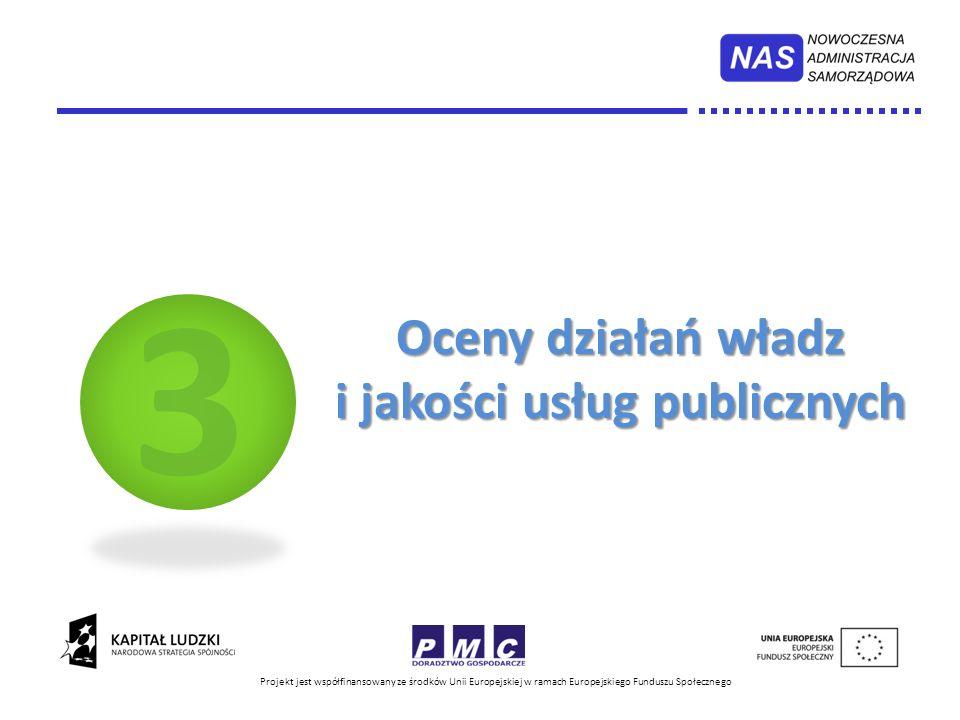 Projekt jest współfinansowany ze środków Unii Europejskiej w ramach Europejskiego Funduszu Społecznego Oceny działań władz i jakości usług publicznych