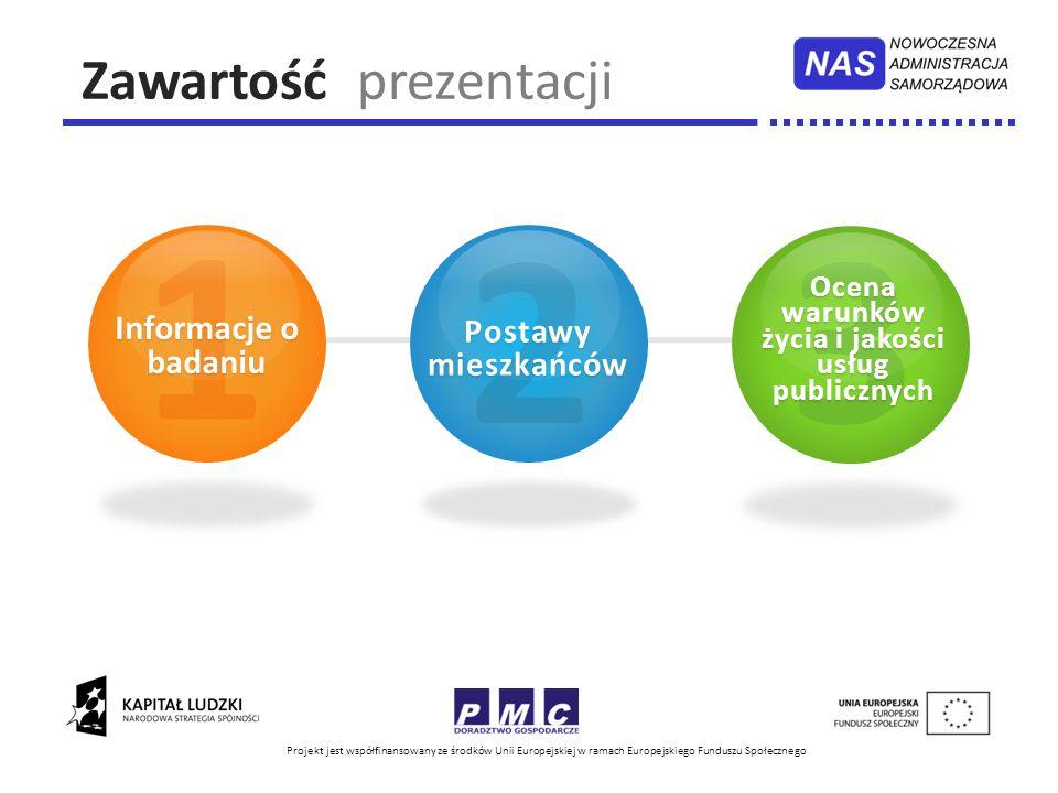 Projekt jest współfinansowany ze środków Unii Europejskiej w ramach Europejskiego Funduszu Społecznego 1 Informacje o badaniu 2 Postawy mieszkańców 3