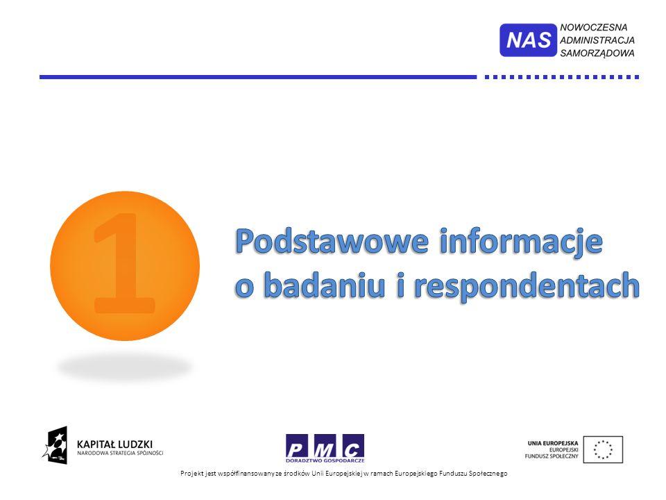 Projekt jest współfinansowany ze środków Unii Europejskiej w ramach Europejskiego Funduszu Społecznego Realizacja polityki społecznej