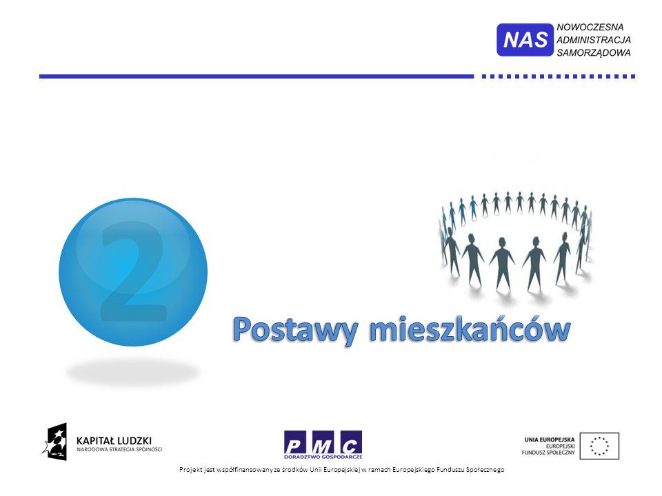 Projekt jest współfinansowany ze środków Unii Europejskiej w ramach Europejskiego Funduszu Społecznego Czystość i estetyka gminy