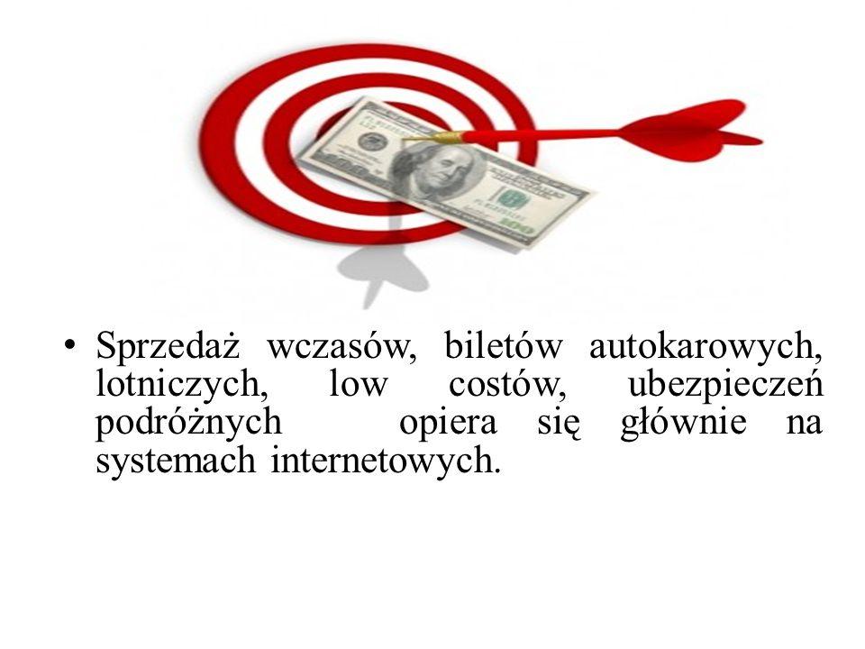 Sprzedaż wczasów, biletów autokarowych, lotniczych, low costów, ubezpieczeń podróżnych opiera się głównie na systemach internetowych.