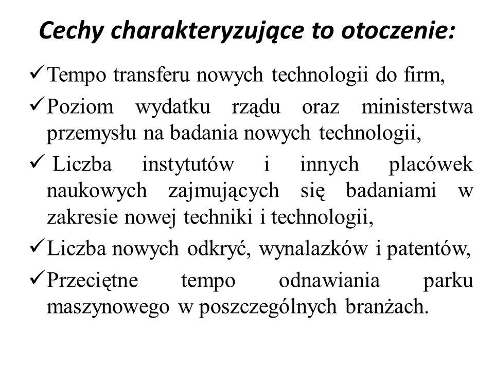 Cechy charakteryzujące to otoczenie: Tempo transferu nowych technologii do firm, Poziom wydatku rządu oraz ministerstwa przemysłu na badania nowych te