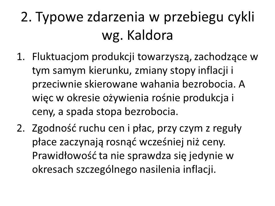 2. Typowe zdarzenia w przebiegu cykli wg. Kaldora 1.Fluktuacjom produkcji towarzyszą, zachodzące w tym samym kierunku, zmiany stopy inflacji i przeciw