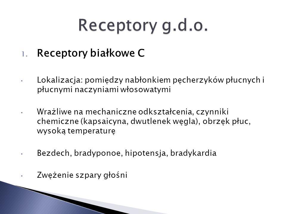 1. Receptory białkowe C Lokalizacja: pomiędzy nabłonkiem pęcherzyków płucnych i płucnymi naczyniami włosowatymi Wrażliwe na mechaniczne odkształcenia,