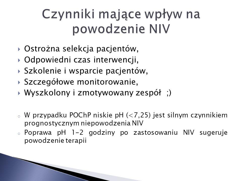 Ostrożna selekcja pacjentów, Odpowiedni czas interwencji, Szkolenie i wsparcie pacjentów, Szczegółowe monitorowanie, Wyszkolony i zmotywowany zespół ;) o W przypadku POChP niskie pH (<7,25) jest silnym czynnikiem prognostycznym niepowodzenia NIV o Poprawa pH 1-2 godziny po zastosowaniu NIV sugeruje powodzenie terapii