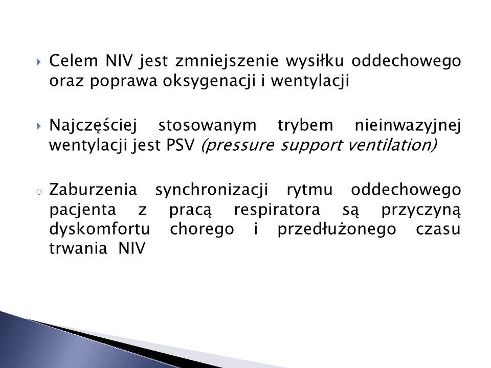 Celem NIV jest zmniejszenie wysiłku oddechowego oraz poprawa oksygenacji i wentylacji Najczęściej stosowanym trybem nieinwazyjnej wentylacji jest PSV