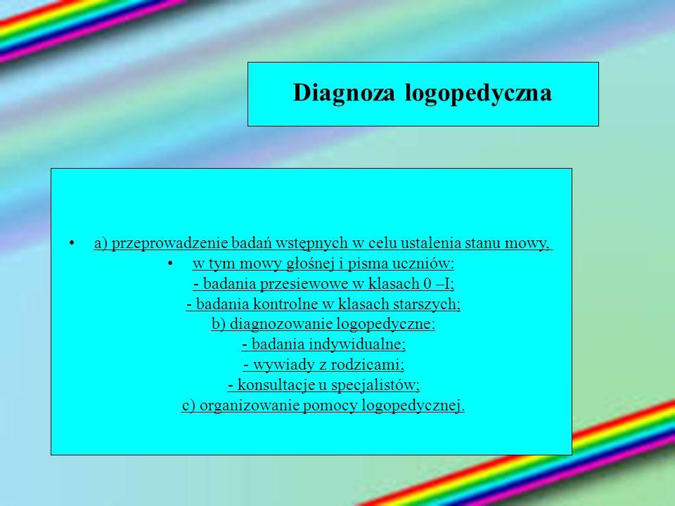 Diagnoza logopedyczna a) przeprowadzenie badań wstępnych w celu ustalenia stanu mowy, w tym mowy głośnej i pisma uczniów: - badania przesiewowe w klas