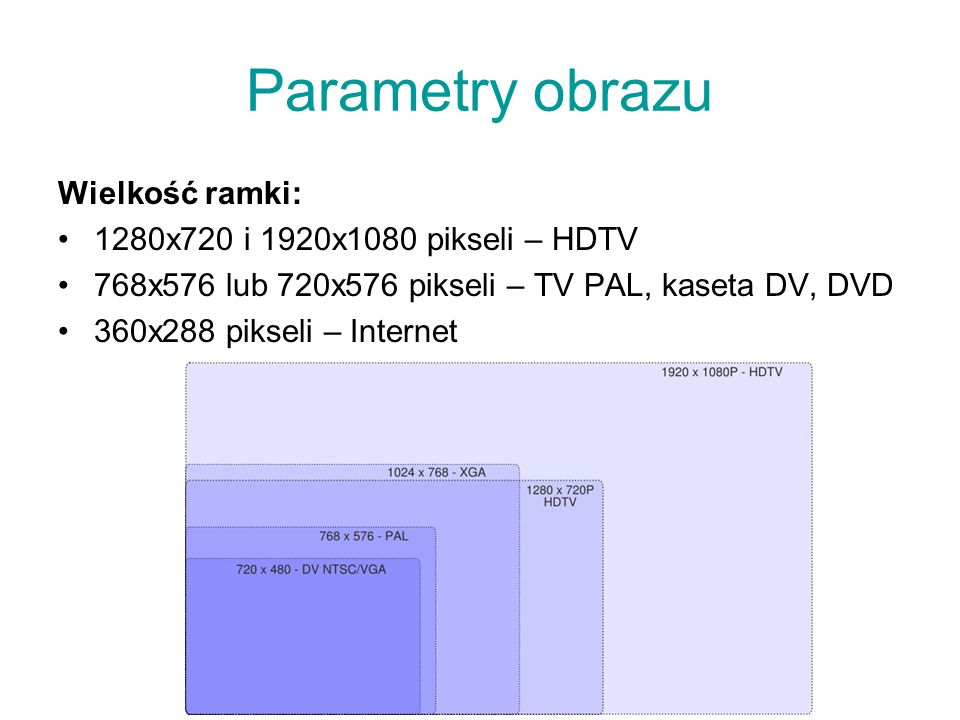 Parametry obrazu Format 4:3 - normalne TV 16:9 – obraz panoramiczny 4:3 16:9