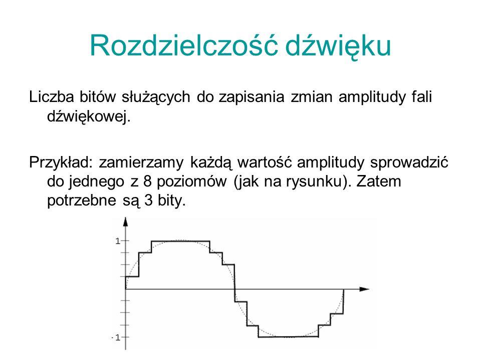 Rozdzielczość dźwięku Liczba bitów służących do zapisania zmian amplitudy fali dźwiękowej. Przykład: zamierzamy każdą wartość amplitudy sprowadzić do