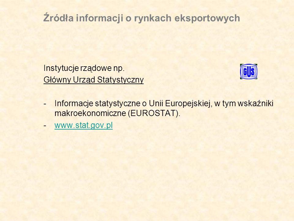Źródła informacji o rynkach eksportowych Instytucje rządowe np.