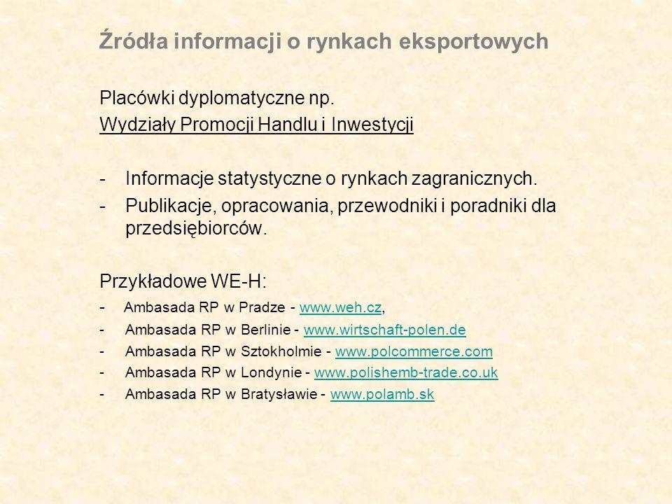Źródła informacji o rynkach eksportowych Placówki dyplomatyczne np.
