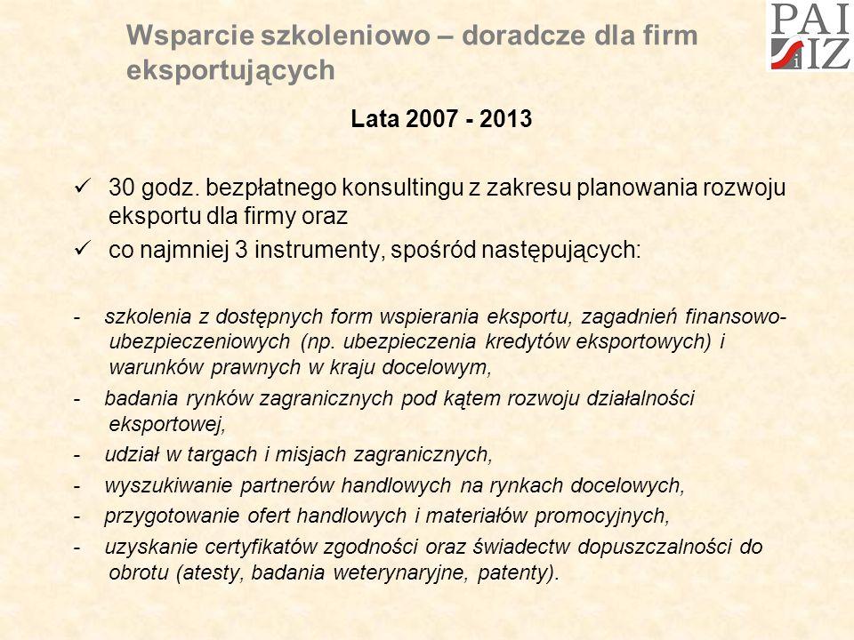 Wsparcie szkoleniowo – doradcze dla firm eksportujących Lata 2007 - 2013 30 godz.