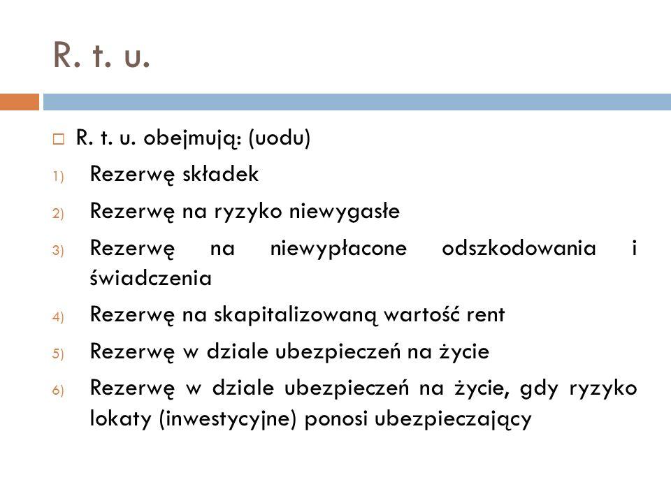 R. t. u. R. t. u. obejmują: (uodu) 1) Rezerwę składek 2) Rezerwę na ryzyko niewygasłe 3) Rezerwę na niewypłacone odszkodowania i świadczenia 4) Rezerw