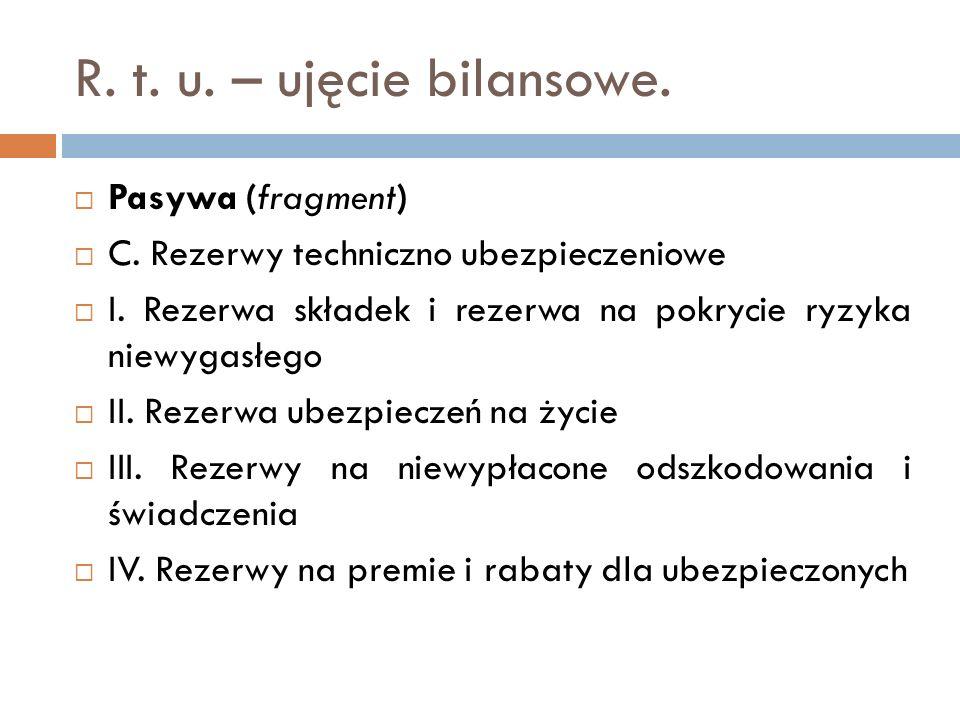 R. t. u. – ujęcie bilansowe. Pasywa (fragment) C. Rezerwy techniczno ubezpieczeniowe I. Rezerwa składek i rezerwa na pokrycie ryzyka niewygasłego II.