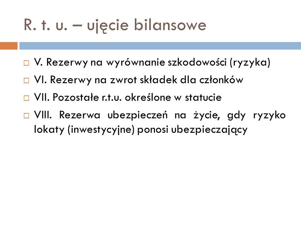 R. t. u. – ujęcie bilansowe V. Rezerwy na wyrównanie szkodowości (ryzyka) VI. Rezerwy na zwrot składek dla członków VII. Pozostałe r.t.u. określone w