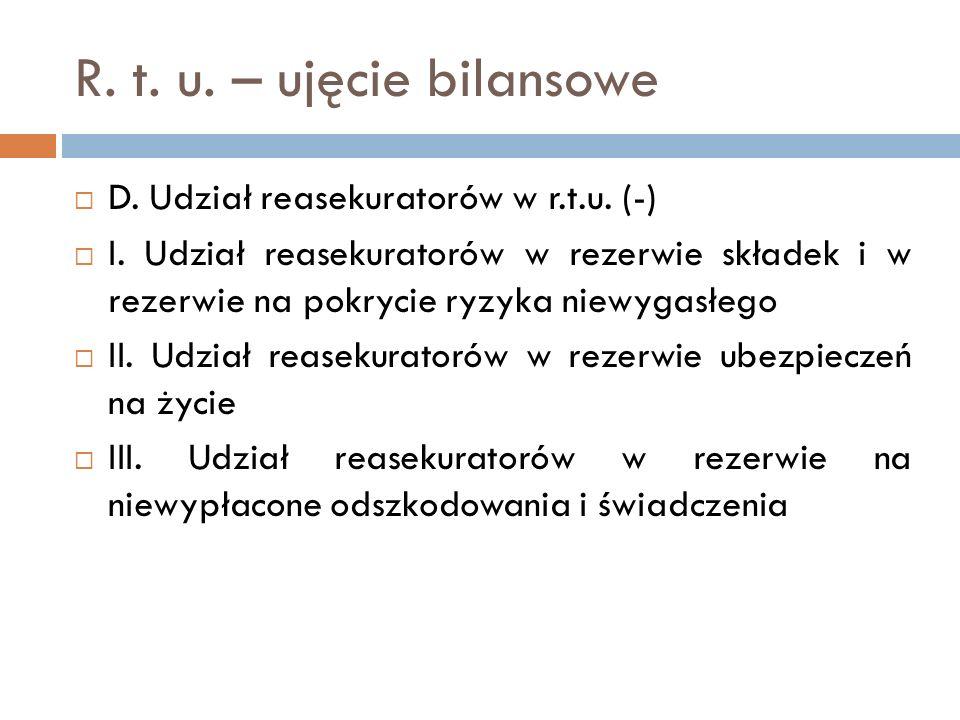 R. t. u. – ujęcie bilansowe D. Udział reasekuratorów w r.t.u. (-) I. Udział reasekuratorów w rezerwie składek i w rezerwie na pokrycie ryzyka niewygas